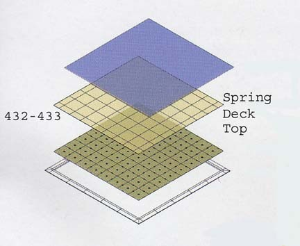 E-Spring Deck Floor Exercise Spring Deck from American Athletic, Inc.