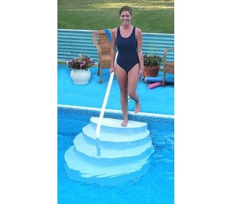 wedding cake stairs for above ground pools above ground pool stairs with rail onlinesports 25596